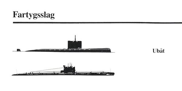 "Fartygsslag. Ur ""Fartygskort 1986"", Marinstaben."